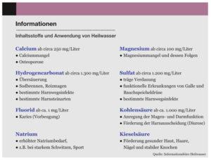 Inhaltsstoffe und Anwendung von Heilwasser.